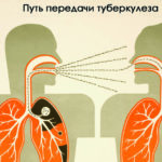 Передача туберкулеза