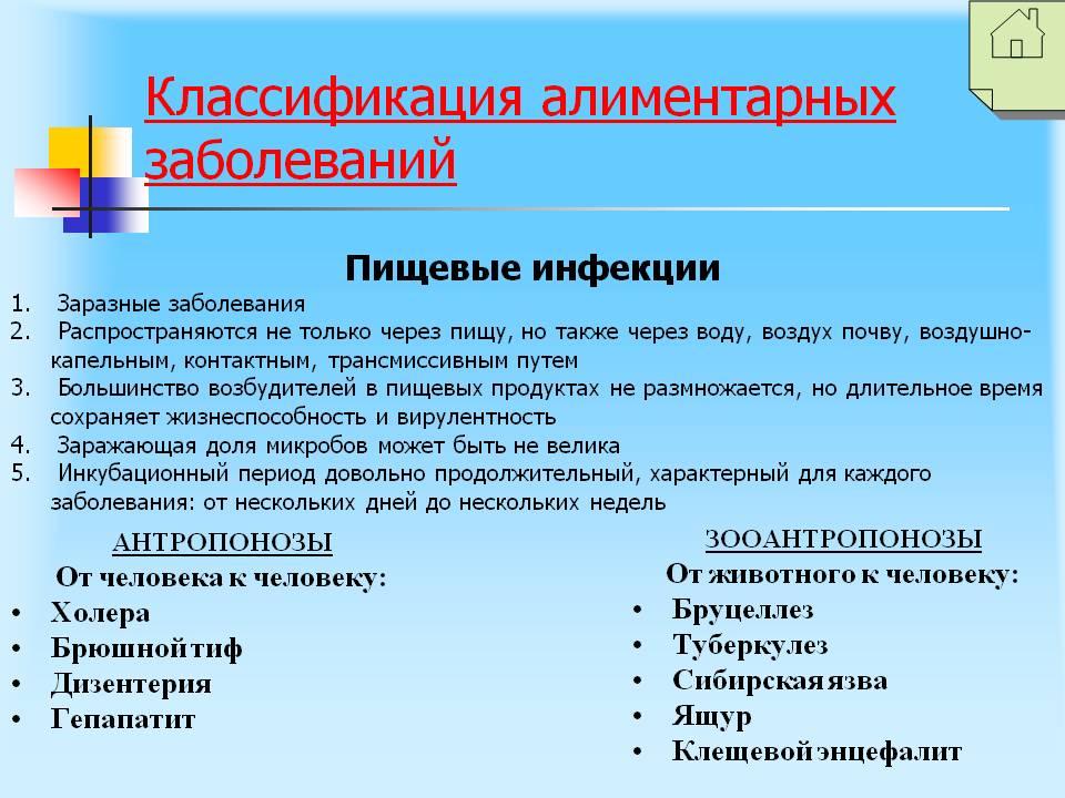 Пищевые инфекции
