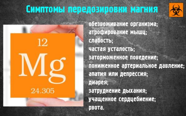 Передозировка магнием