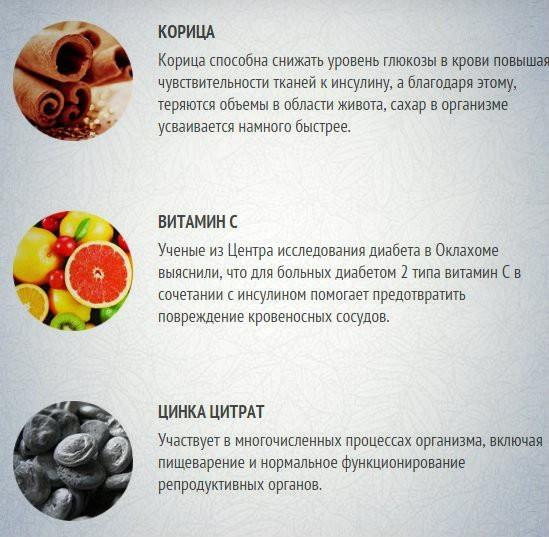 Компоненты Диалека
