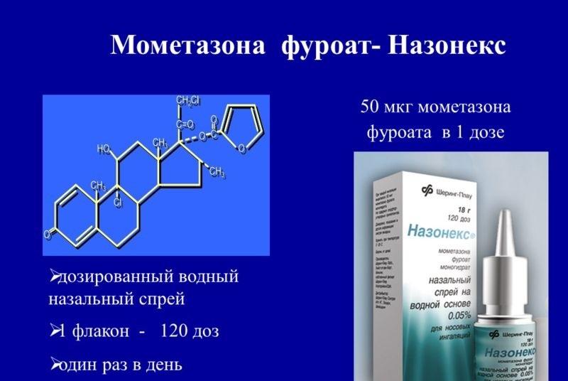 Назонекс – инструкция по применению, дозы, показания