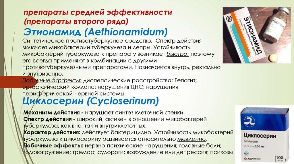 Противотуберкулезные препараты 2 ряда