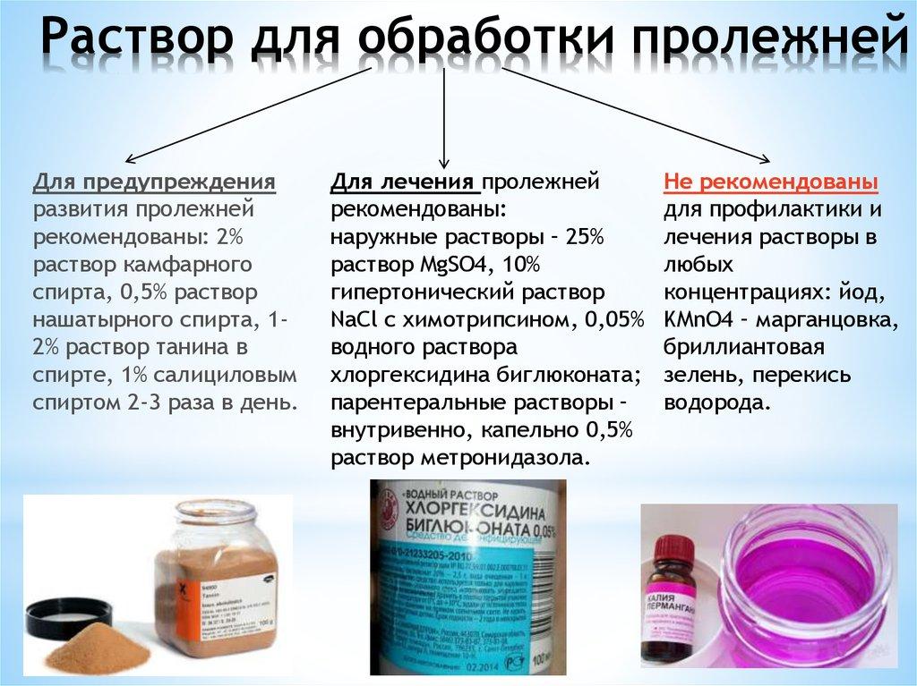 Препараты для обработки пролежней