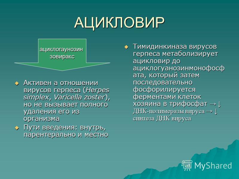 Механизм действия Ацикловира