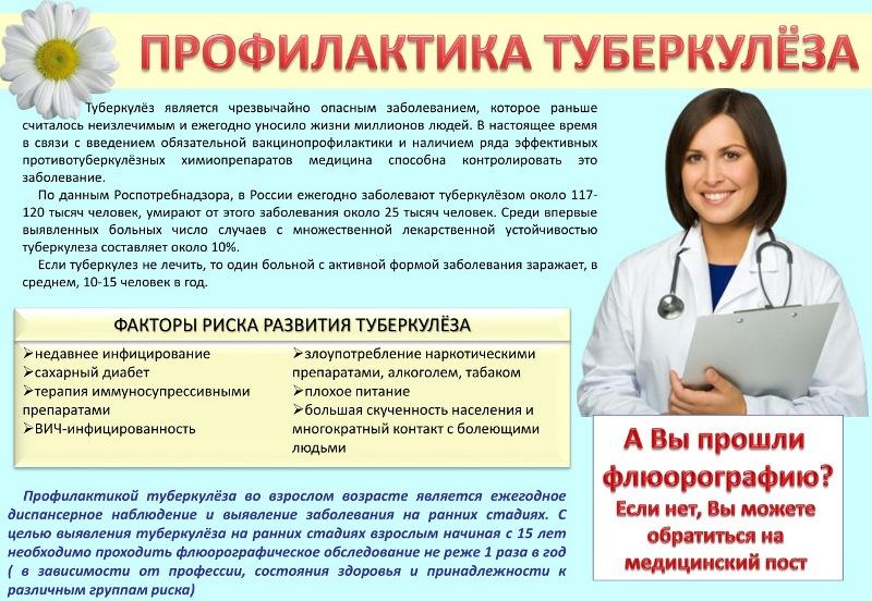 Профилактика туберкулеза