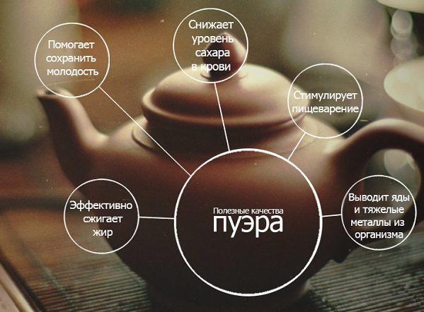 Полезные качества чая