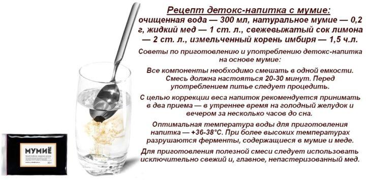 Детокс напитки