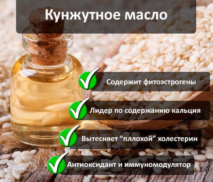 Борется с холестирином