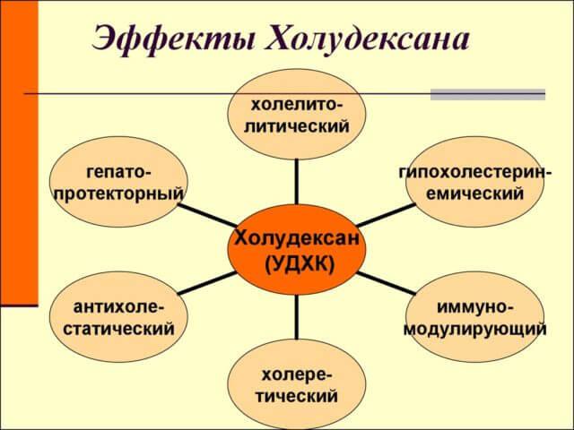 Холудексан