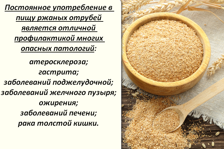 Помощь продукта