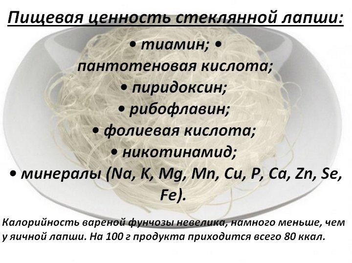 Состав продукта