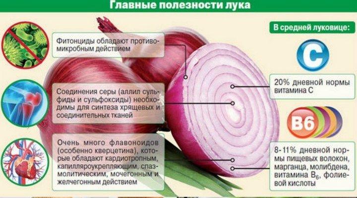 Полезный овощь