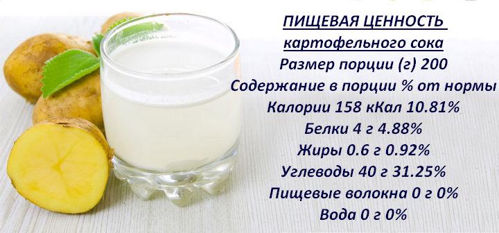 Калорийный напиток