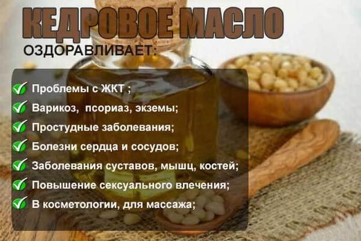 Польза продукта