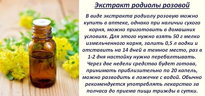 Настойка на водке