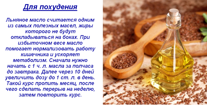 Рецепт похудения