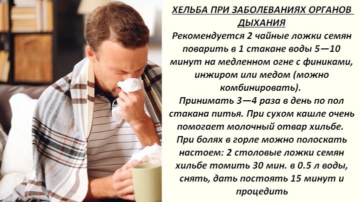 Лечим кашель