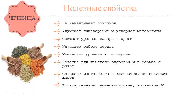 Полезные гранулы