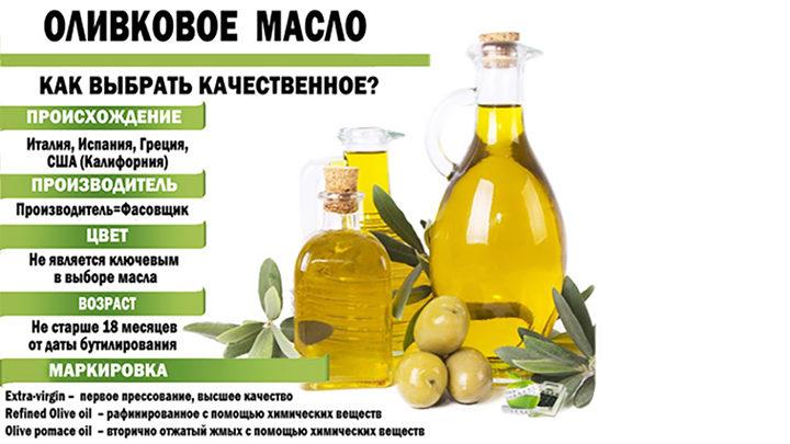 Химический состав и польза оливкового масла