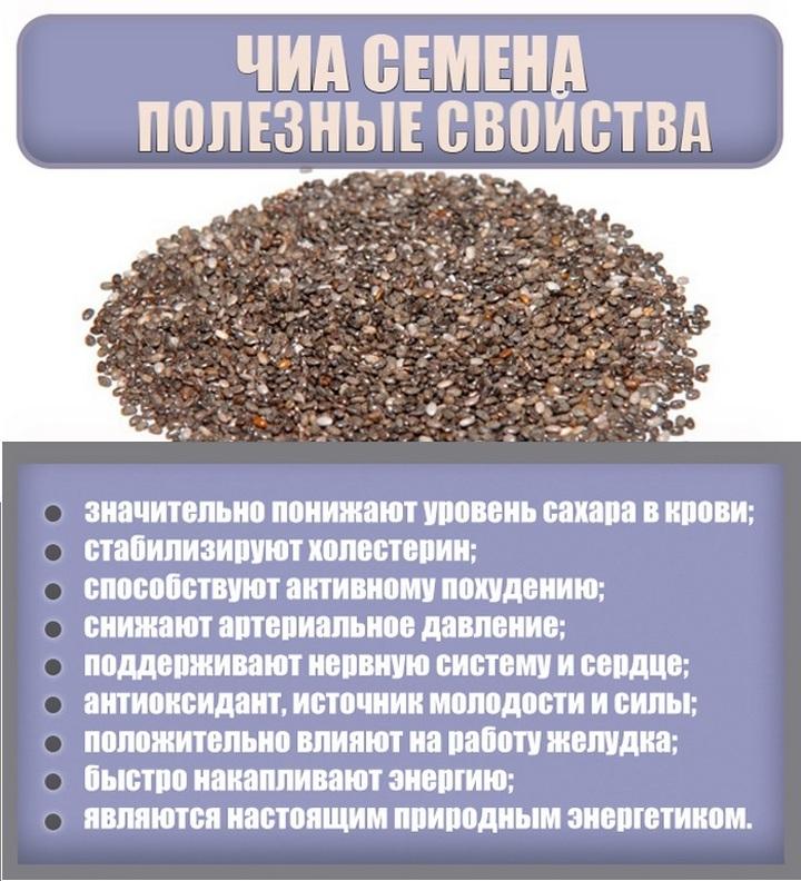 Свойства семян