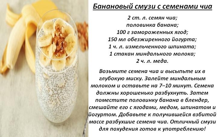 Рецепт питательного напитка