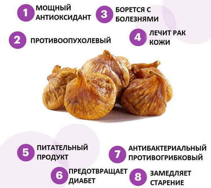 Лекарские свойства