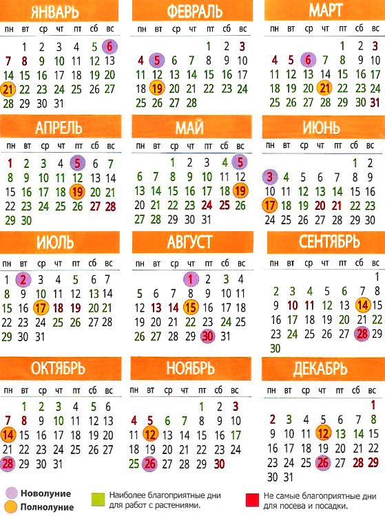 Посадочный (посевной) календарь 2019