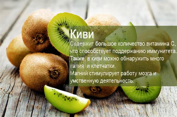 Витамин С для здоровья