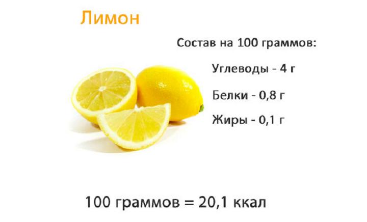 Калории фрукта