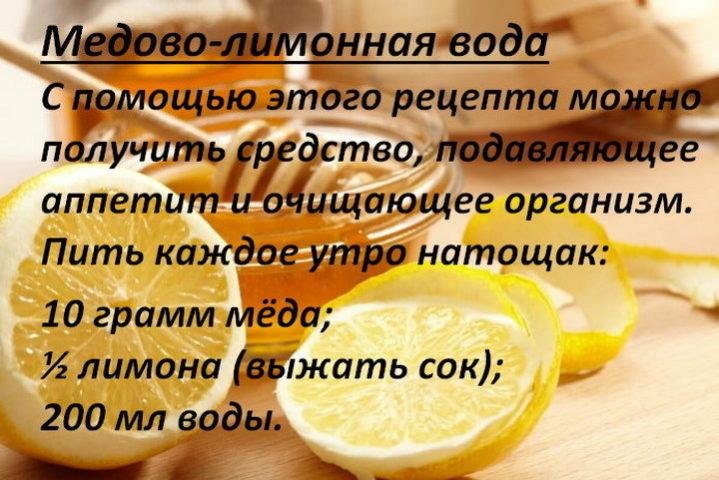 Медовая вода диета отзывы