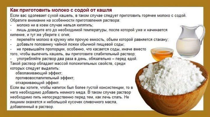 Рецепт от кашля