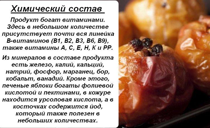 Состав блюда