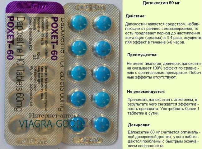 Дулоксетин