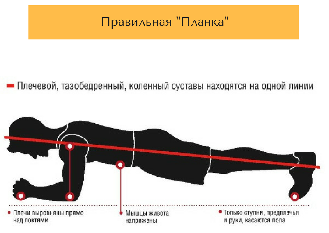Правильная позиция картинки